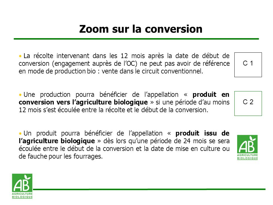 Zoom sur la conversion C 1 C 2