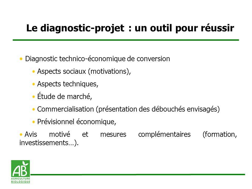 Le diagnostic-projet : un outil pour réussir
