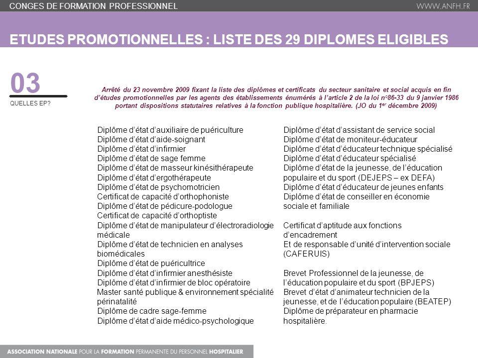 ETUDES PROMOTIONNELLES : LISTE DES 29 DIPLOMES ELIGIBLES