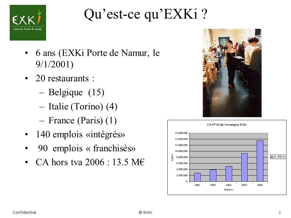 Qu'est-ce qu'EXKi 6 ans (EXKi Porte de Namur, le 9/1/2001)