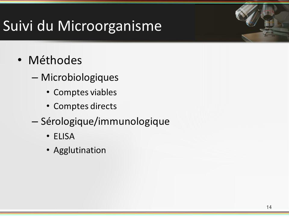 Suivi du Microorganisme