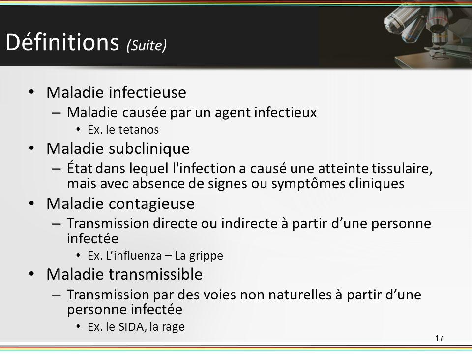 Définitions (Suite) Maladie infectieuse Maladie subclinique