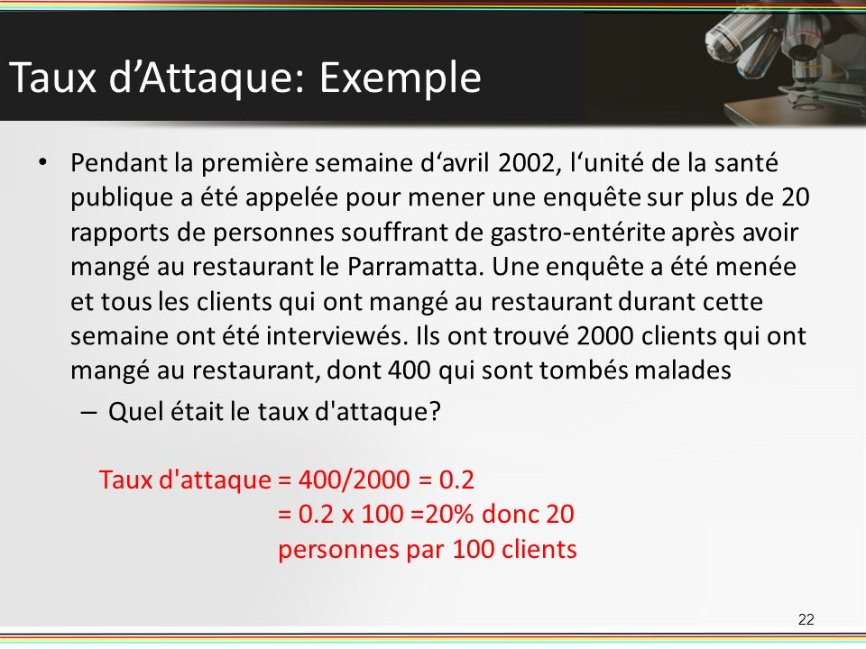 Taux d'Attaque: Exemple