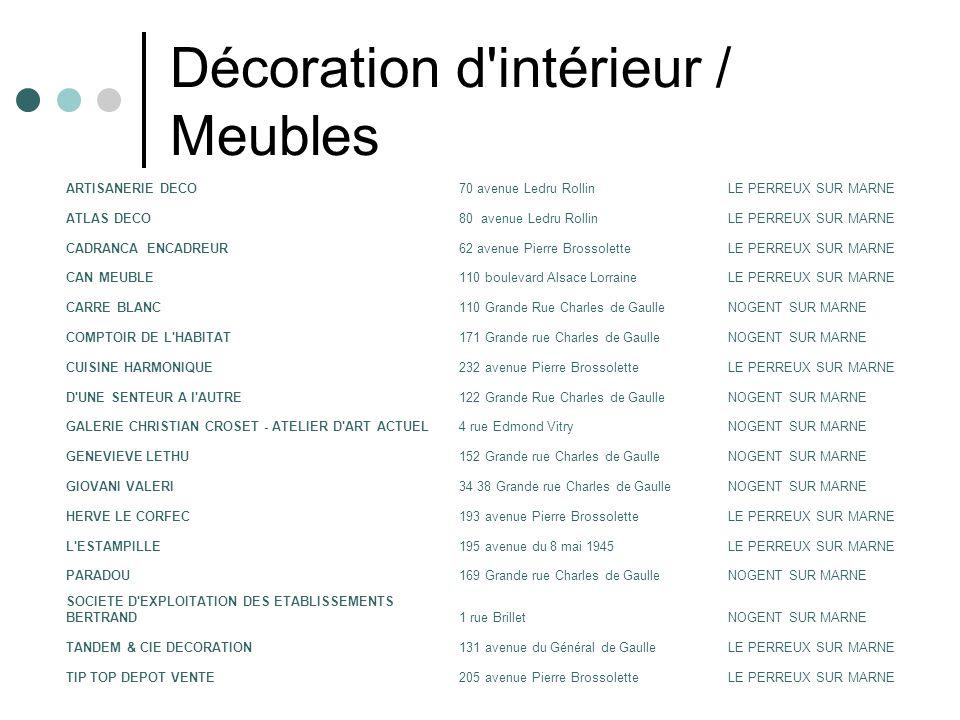 Décoration d intérieur / Meubles
