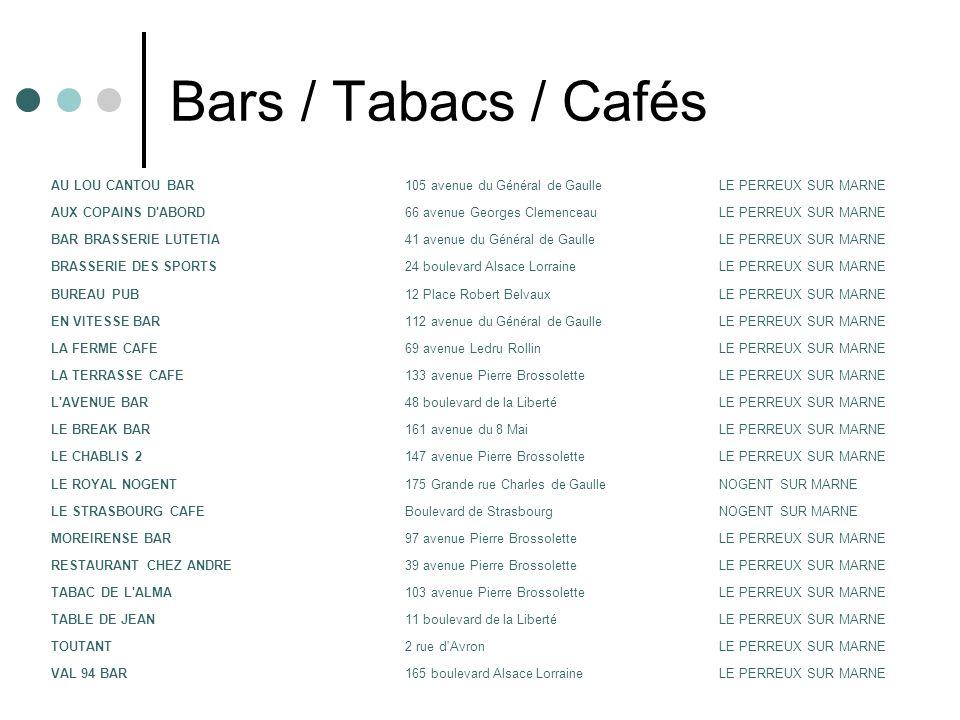 Bars / Tabacs / Cafés AU LOU CANTOU BAR