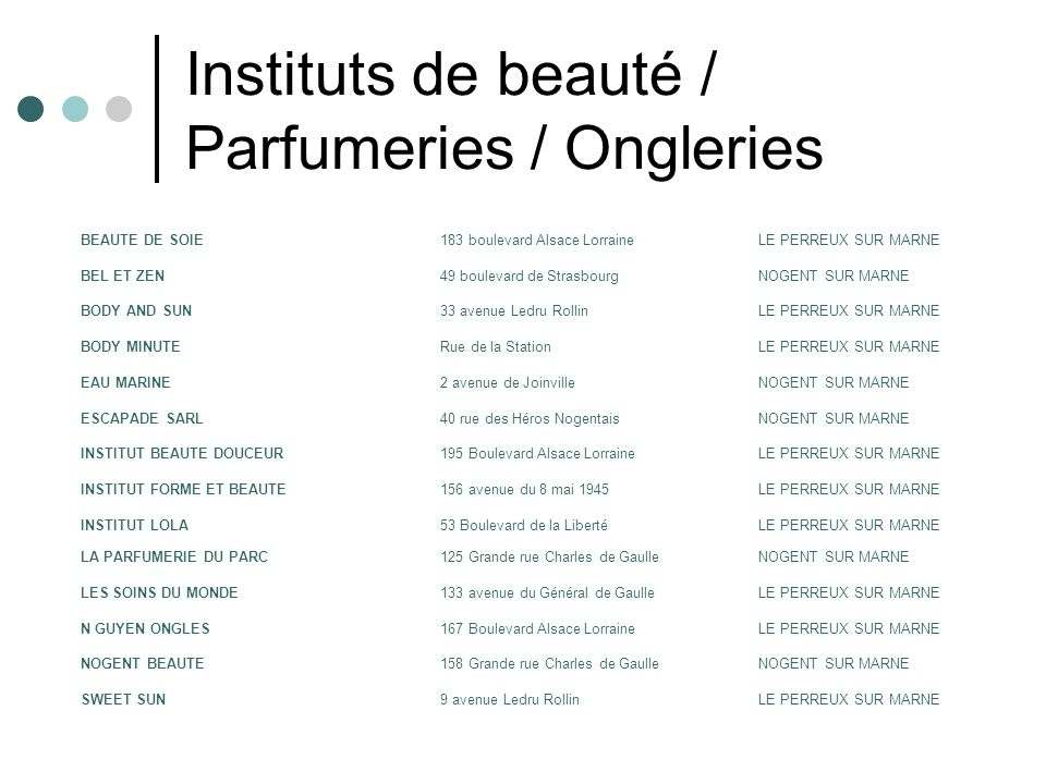 Instituts de beauté / Parfumeries / Ongleries