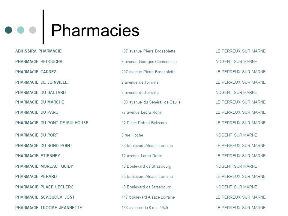 Pharmacies ABIHSSIRA PHARMACIE 137 avenue Pierre Brossolette