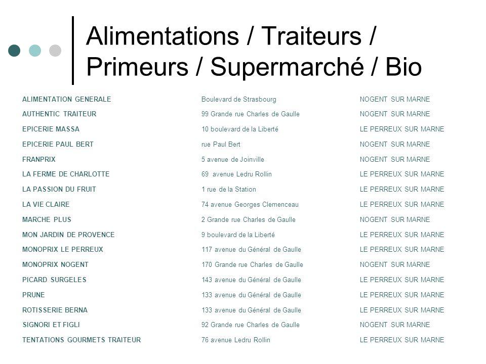 Alimentations / Traiteurs / Primeurs / Supermarché / Bio