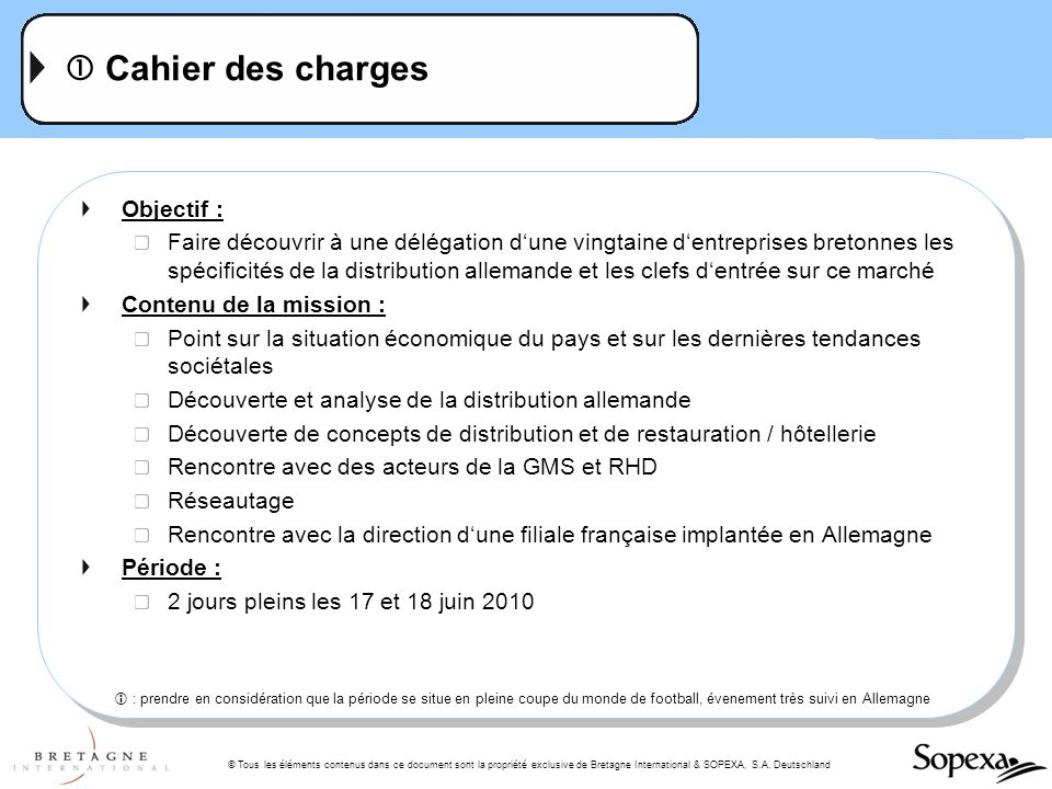  Cahier des charges Objectif :