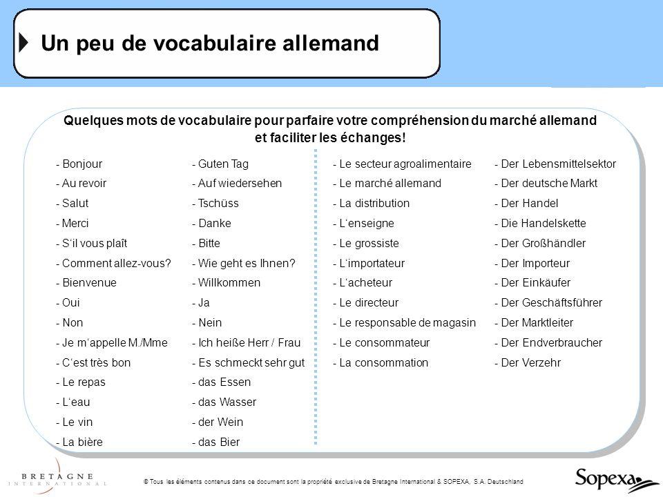 Un peu de vocabulaire allemand