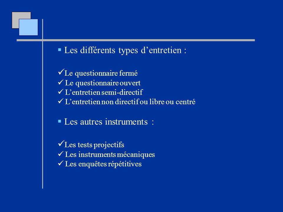 Les différents types d'entretien : Le questionnaire fermé