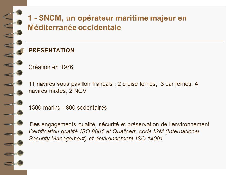 1 - SNCM, un opérateur maritime majeur en Méditerranée occidentale