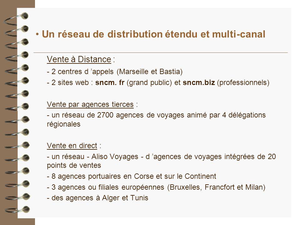 Un réseau de distribution étendu et multi-canal