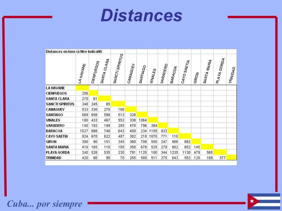 Distances Cuba... por siempre