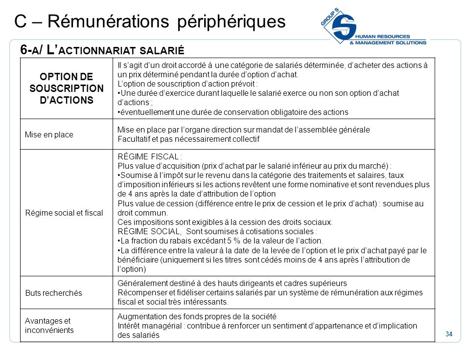 OPTION DE SOUSCRIPTION D'ACTIONS