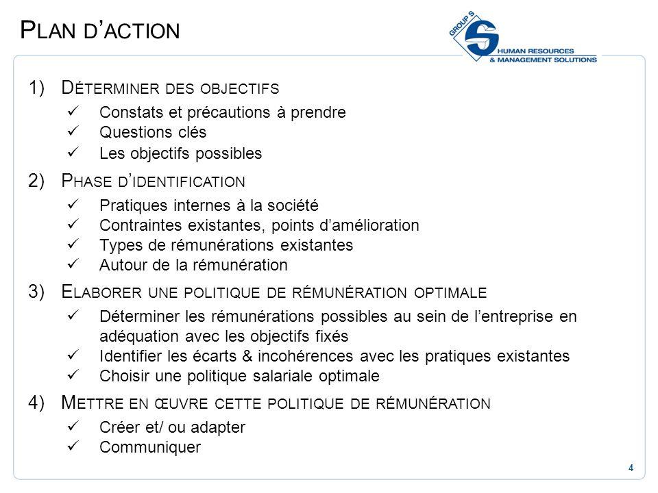 Plan d'action Déterminer des objectifs Phase d'identification
