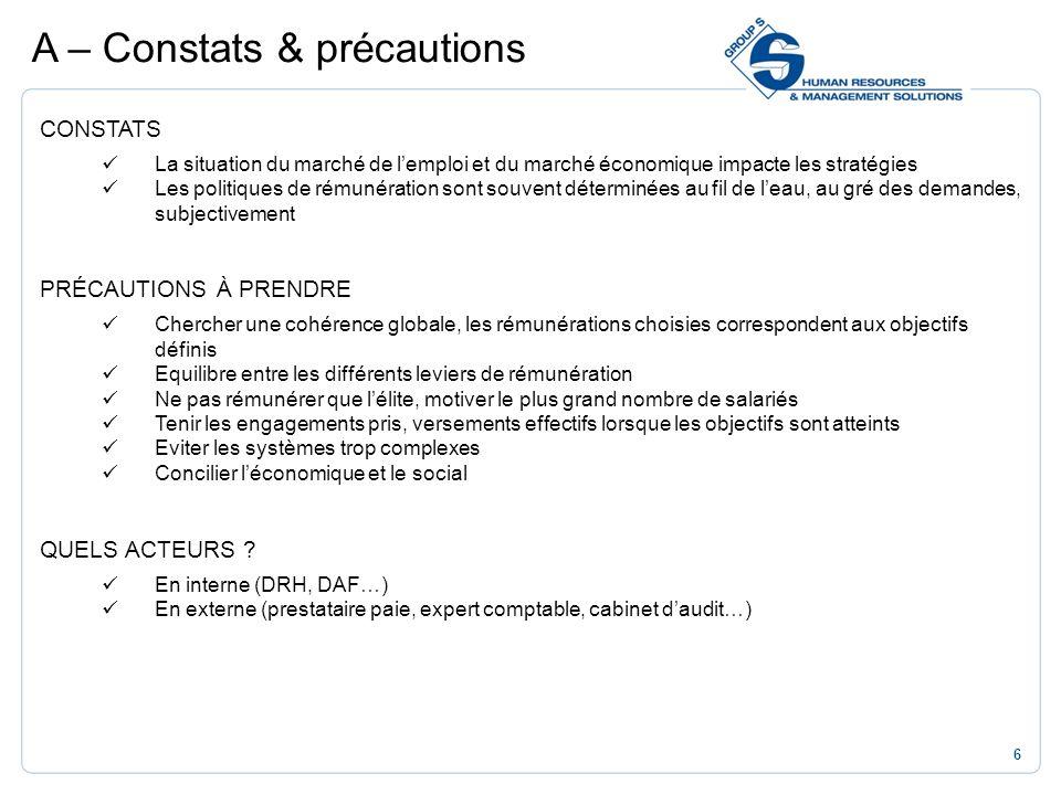 A – Constats & précautions