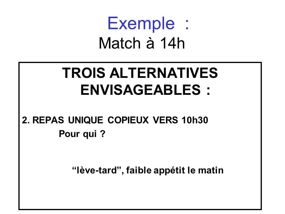 TROIS ALTERNATIVES ENVISAGEABLES :