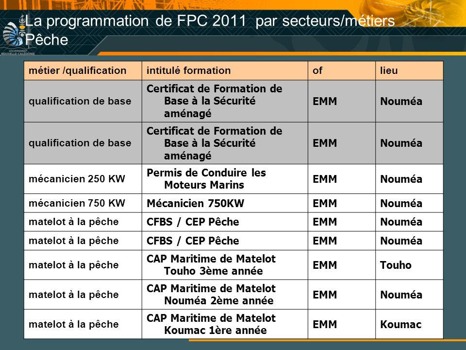 La programmation de FPC 2011 par secteurs/métiers Pêche