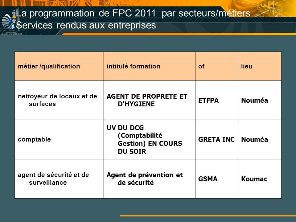 La programmation de FPC 2011 par secteurs/métiers Services rendus aux entreprises