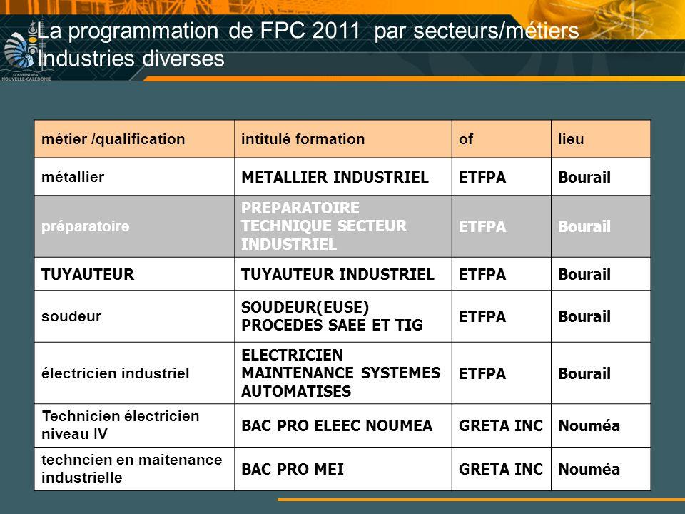 La programmation de FPC 2011 par secteurs/métiers Industries diverses
