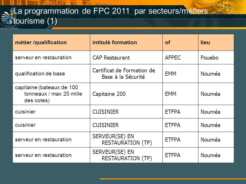 La programmation de FPC 2011 par secteurs/métiers tourisme (1)