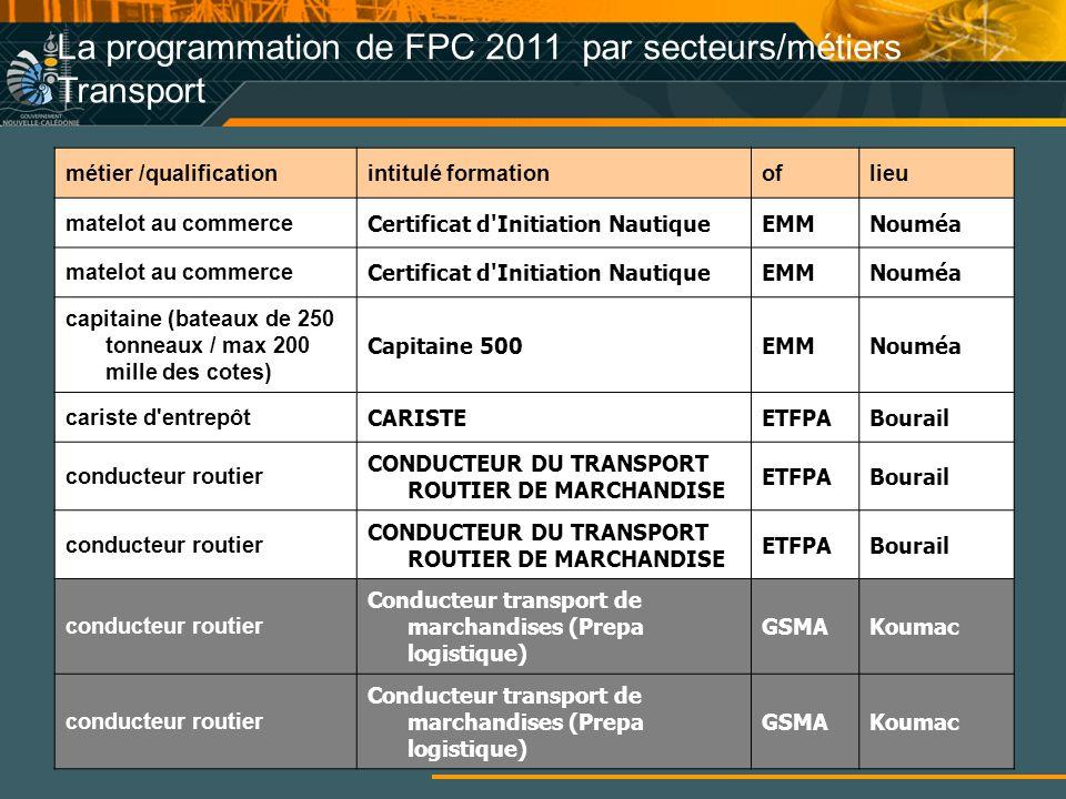 La programmation de FPC 2011 par secteurs/métiers Transport