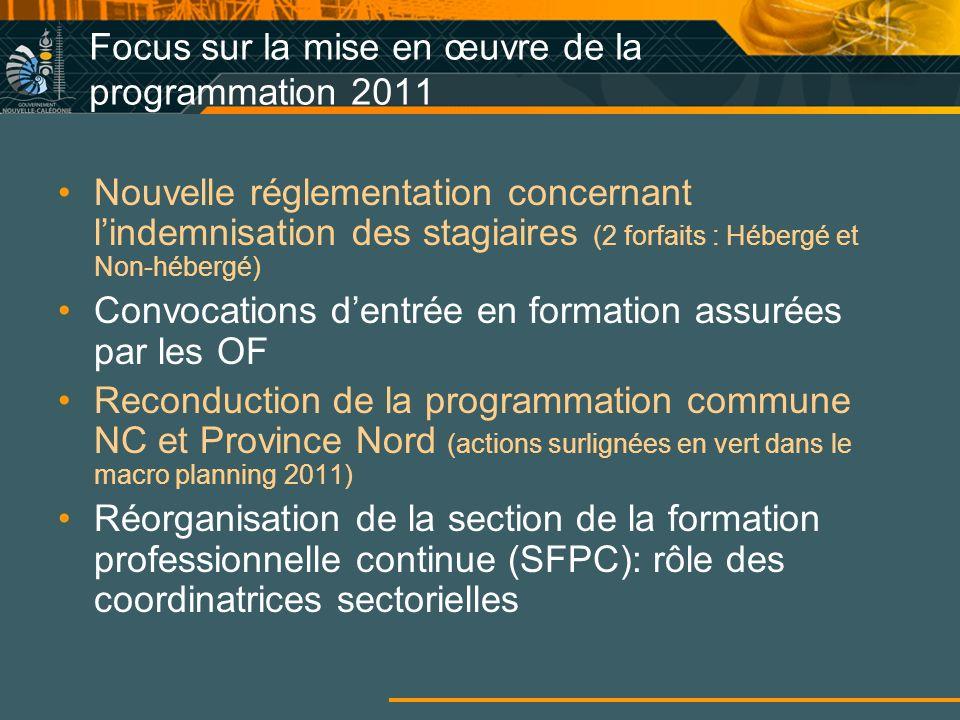 Focus sur la mise en œuvre de la programmation 2011