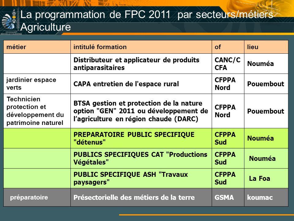 La programmation de FPC 2011 par secteurs/métiers Agriculture