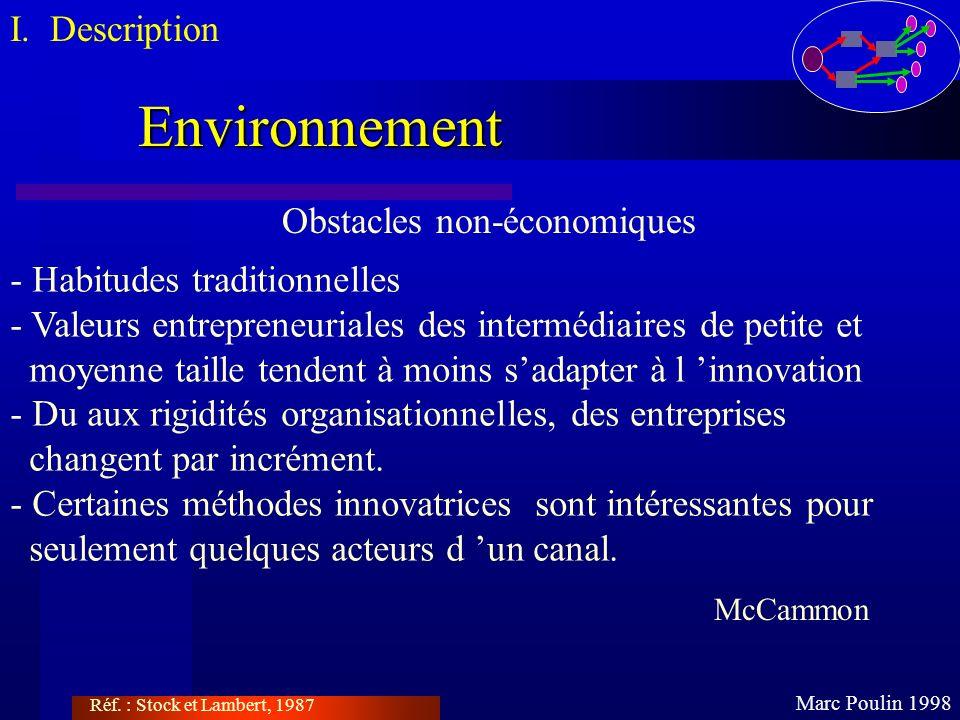 Environnement I. Description Obstacles non-économiques