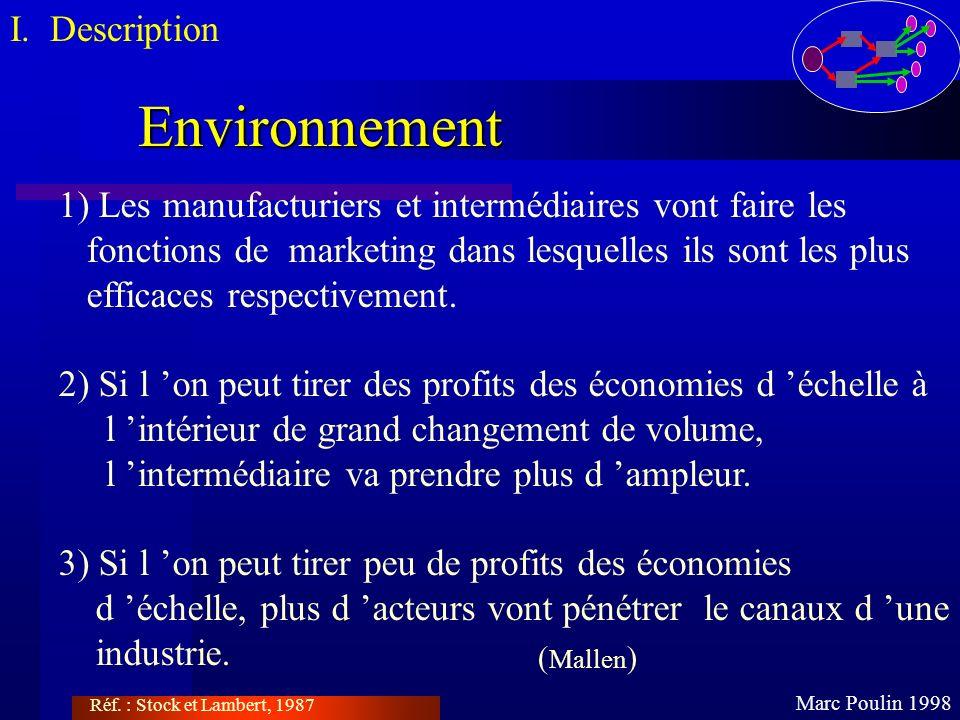 Environnement I. Description