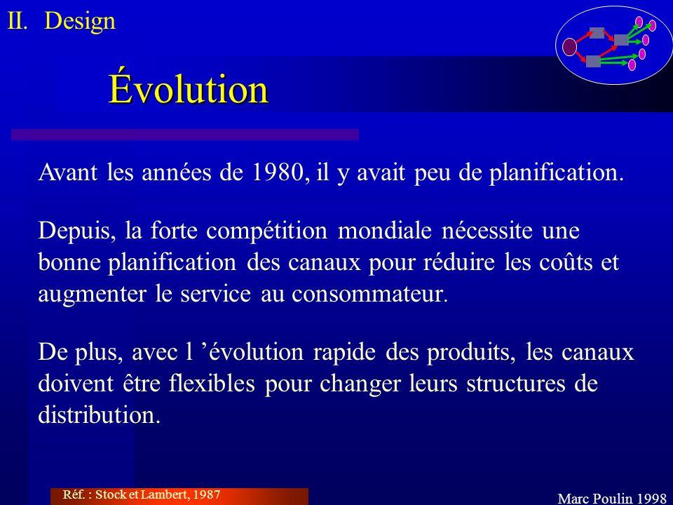 II. Design Marc Poulin 1998. Évolution. Avant les années de 1980, il y avait peu de planification.