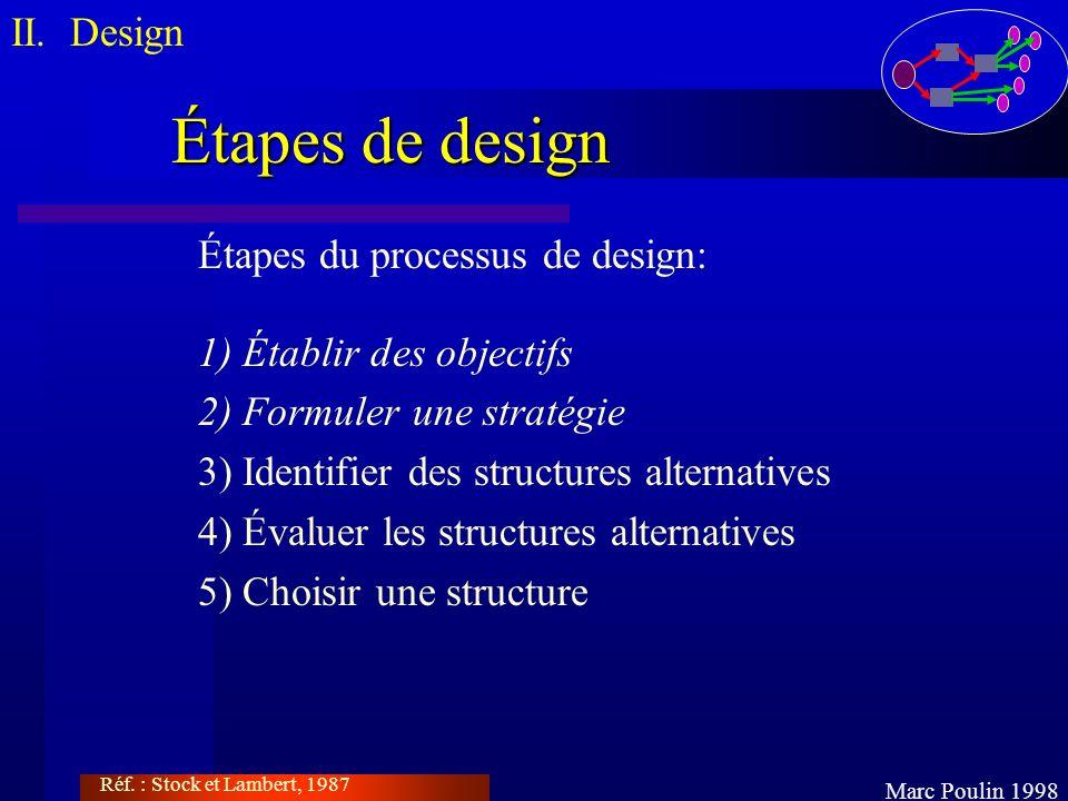 Étapes de design II. Design Étapes du processus de design: