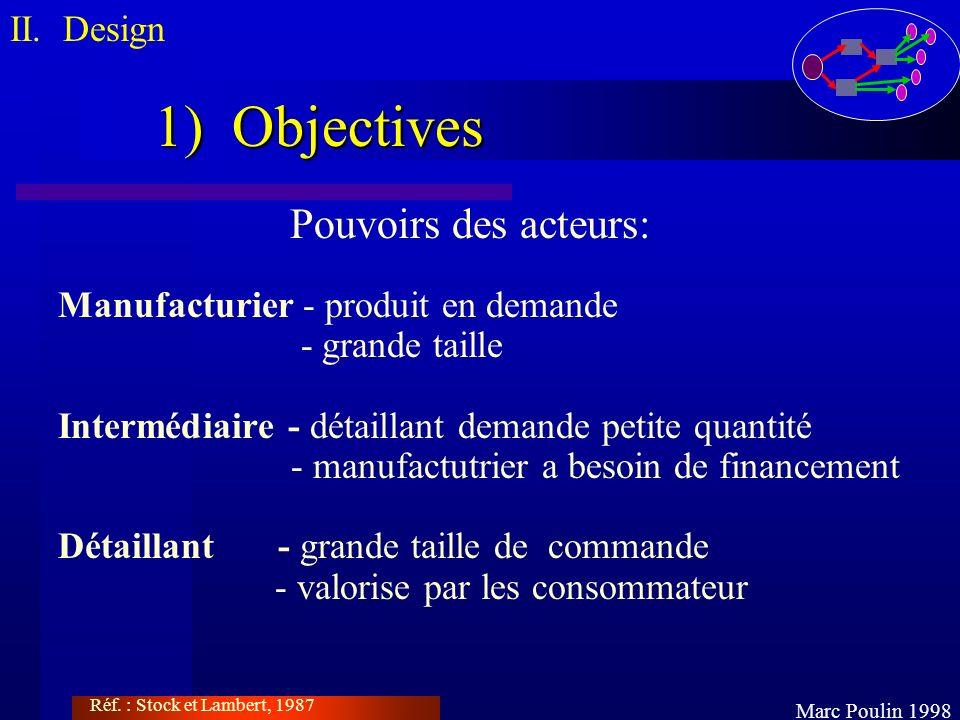 1) Objectives Pouvoirs des acteurs: II. Design