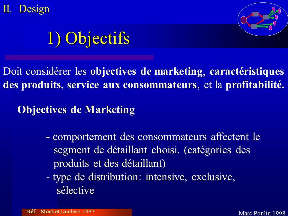 II. Design Marc Poulin 1998. 1) Objectifs. Doit considérer les objectives de marketing, caractéristiques.
