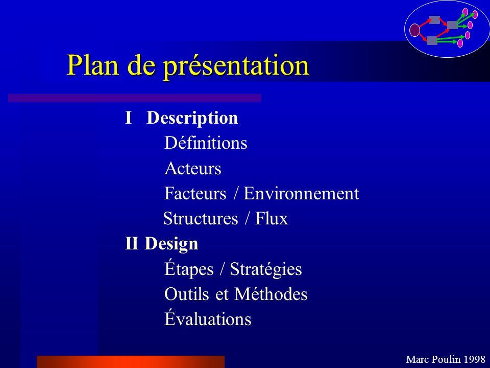 Plan de présentation I Description Acteurs Facteurs / Environnement