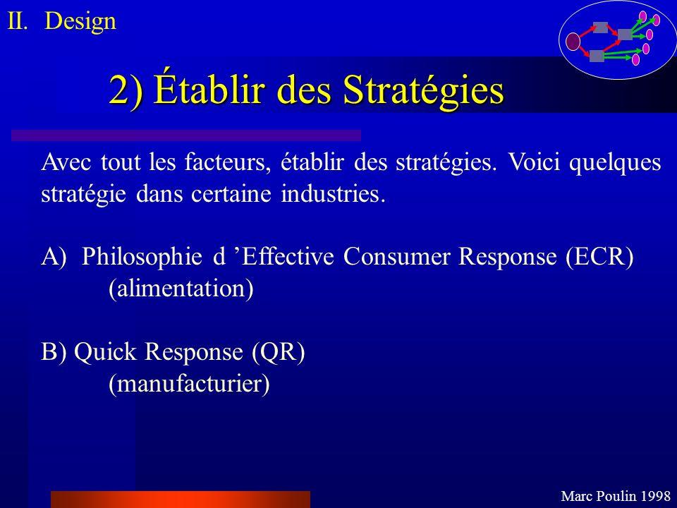 2) Établir des Stratégies