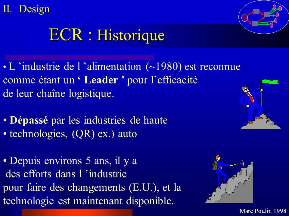 ECR : Historique II. Design de leur chaîne logistique.