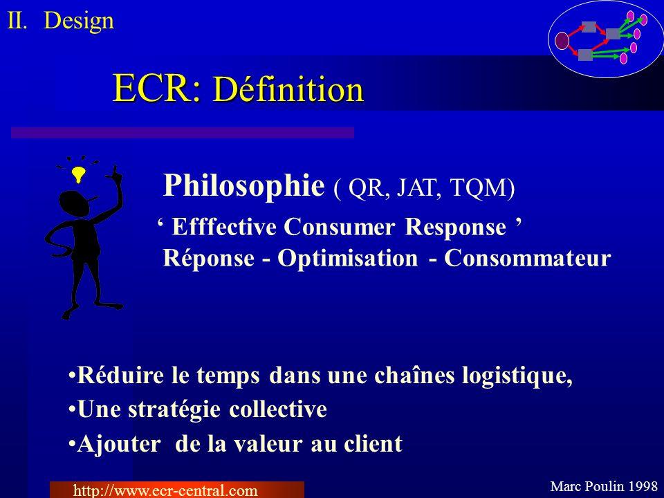 ECR: Définition II. Design Philosophie ( QR, JAT, TQM)