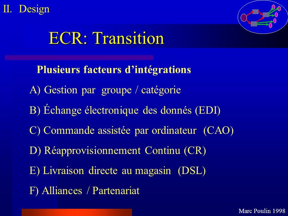 ECR: Transition II. Design Plusieurs facteurs d'intégrations