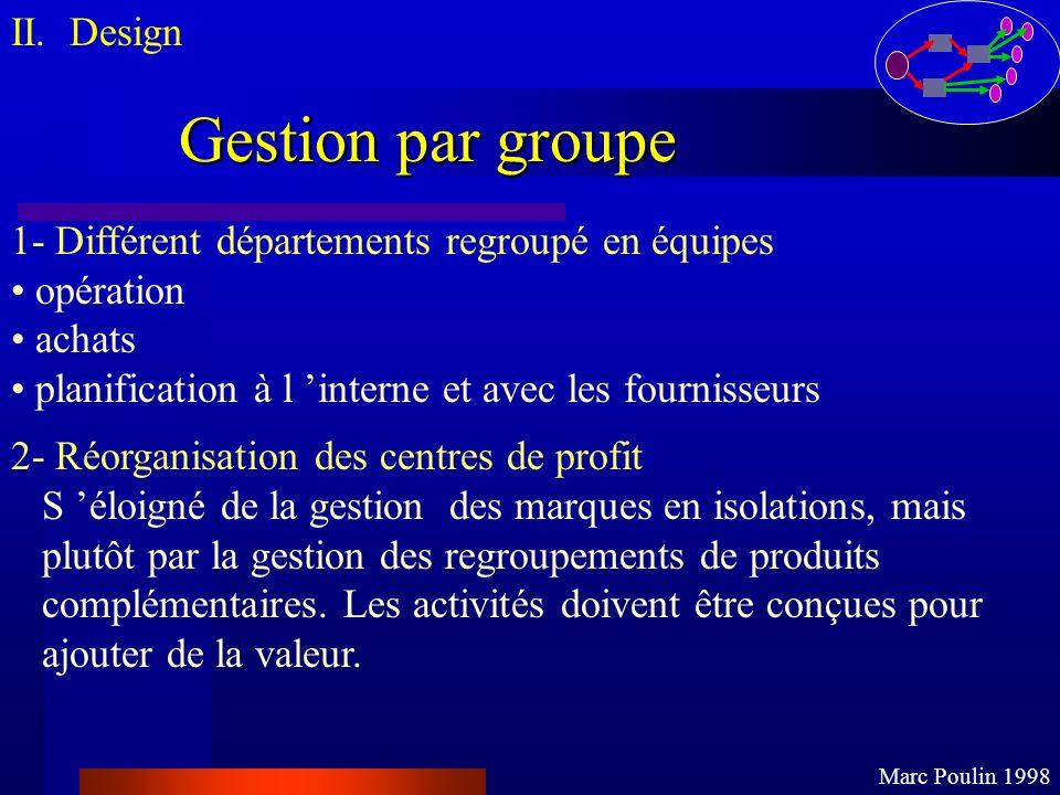 Gestion par groupe II. Design