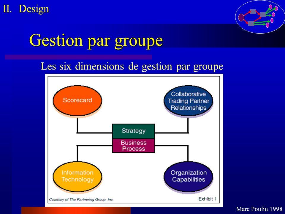 Les six dimensions de gestion par groupe
