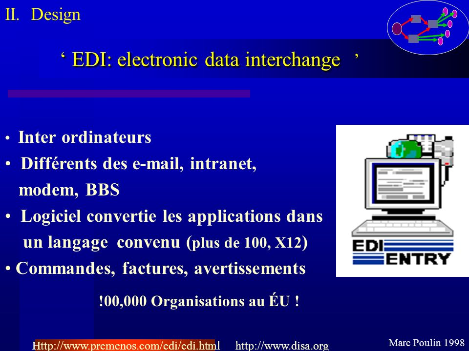 ' EDI: electronic data interchange '
