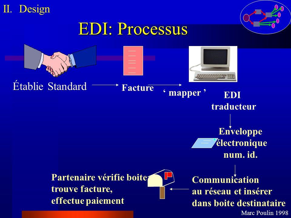 EDI: Processus II. Design Établie Standard Facture ' mapper ' EDI