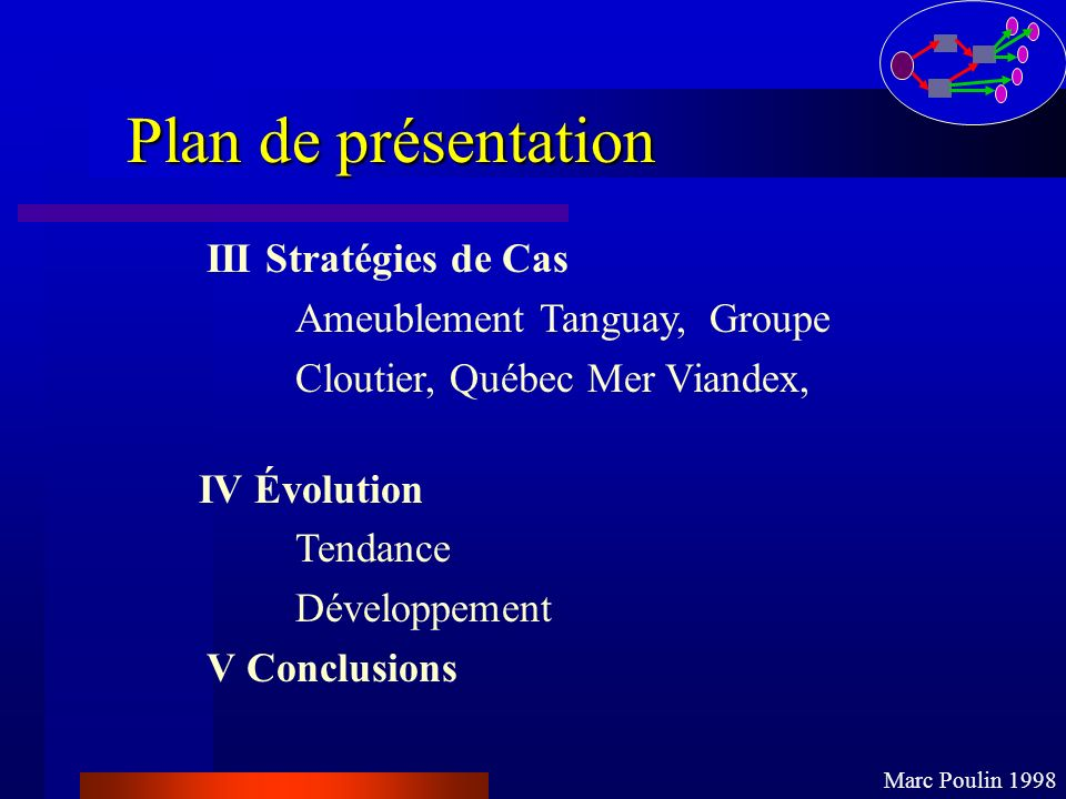 Plan de présentation Cloutier, Québec Mer Viandex, IV Évolution