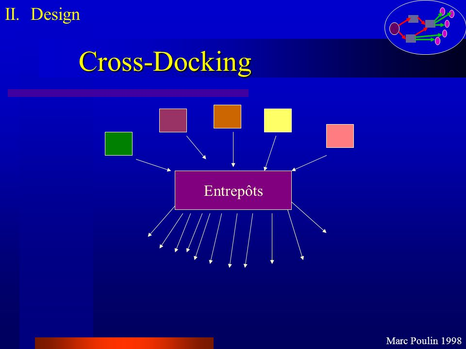 II. Design Marc Poulin 1998 Cross-Docking Entrepôts