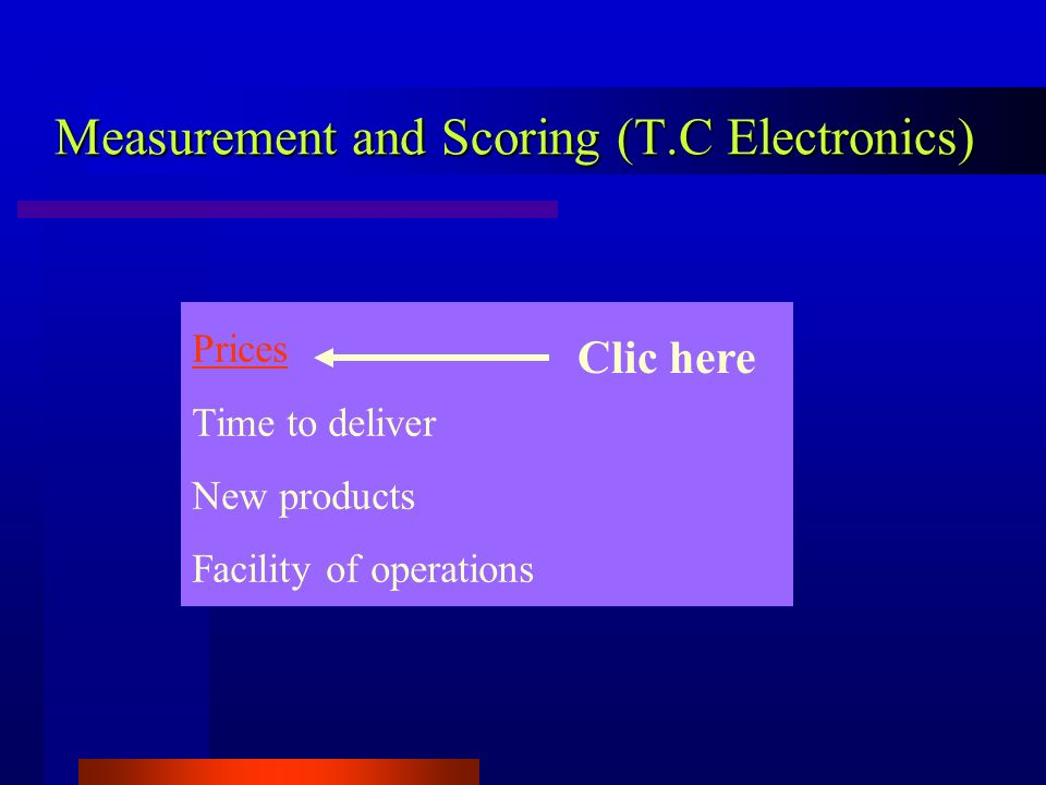 Measurement and Scoring (T.C Electronics)