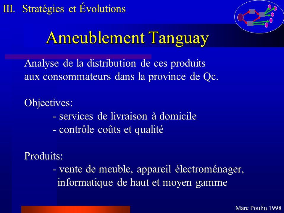 Ameublement Tanguay III. Stratégies et Évolutions