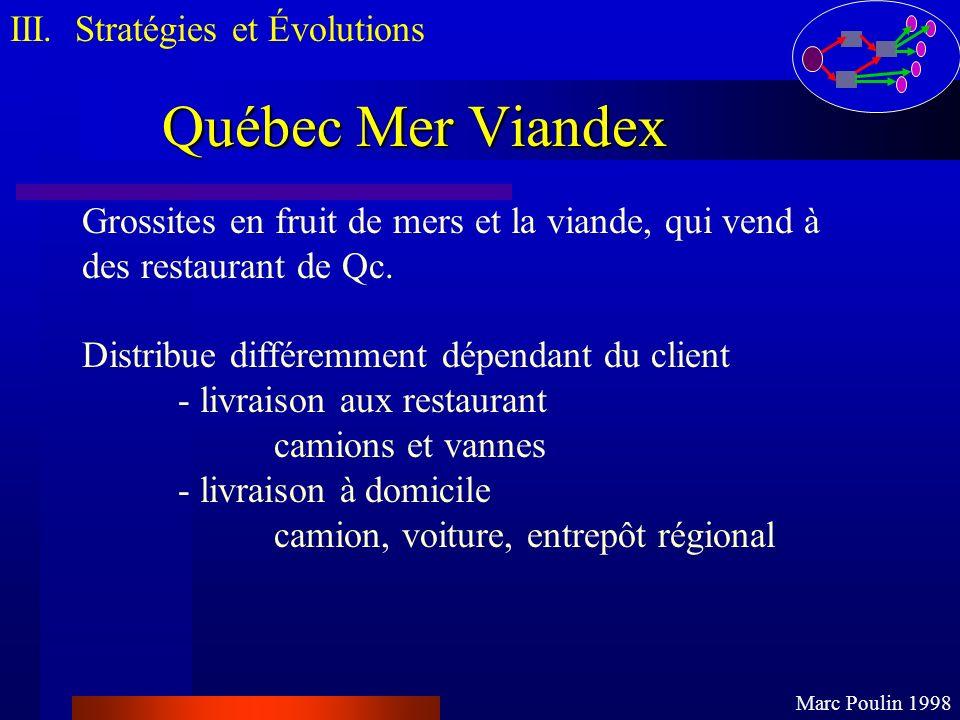 Québec Mer Viandex III. Stratégies et Évolutions