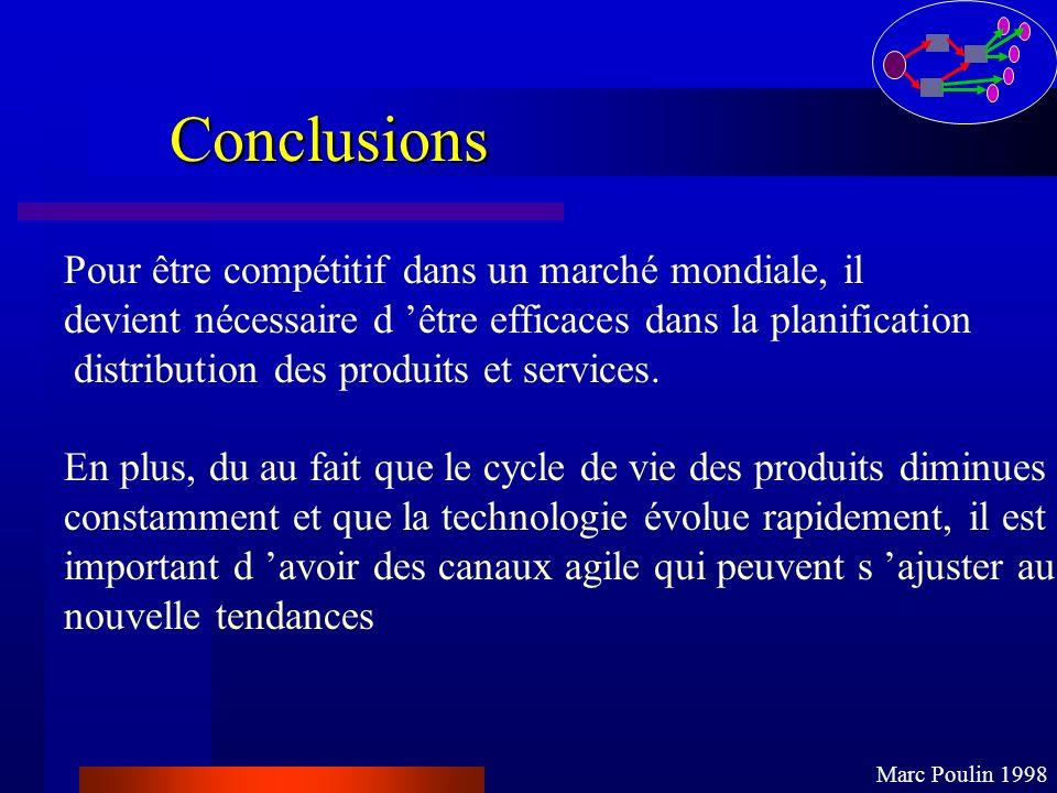 Conclusions Pour être compétitif dans un marché mondiale, il